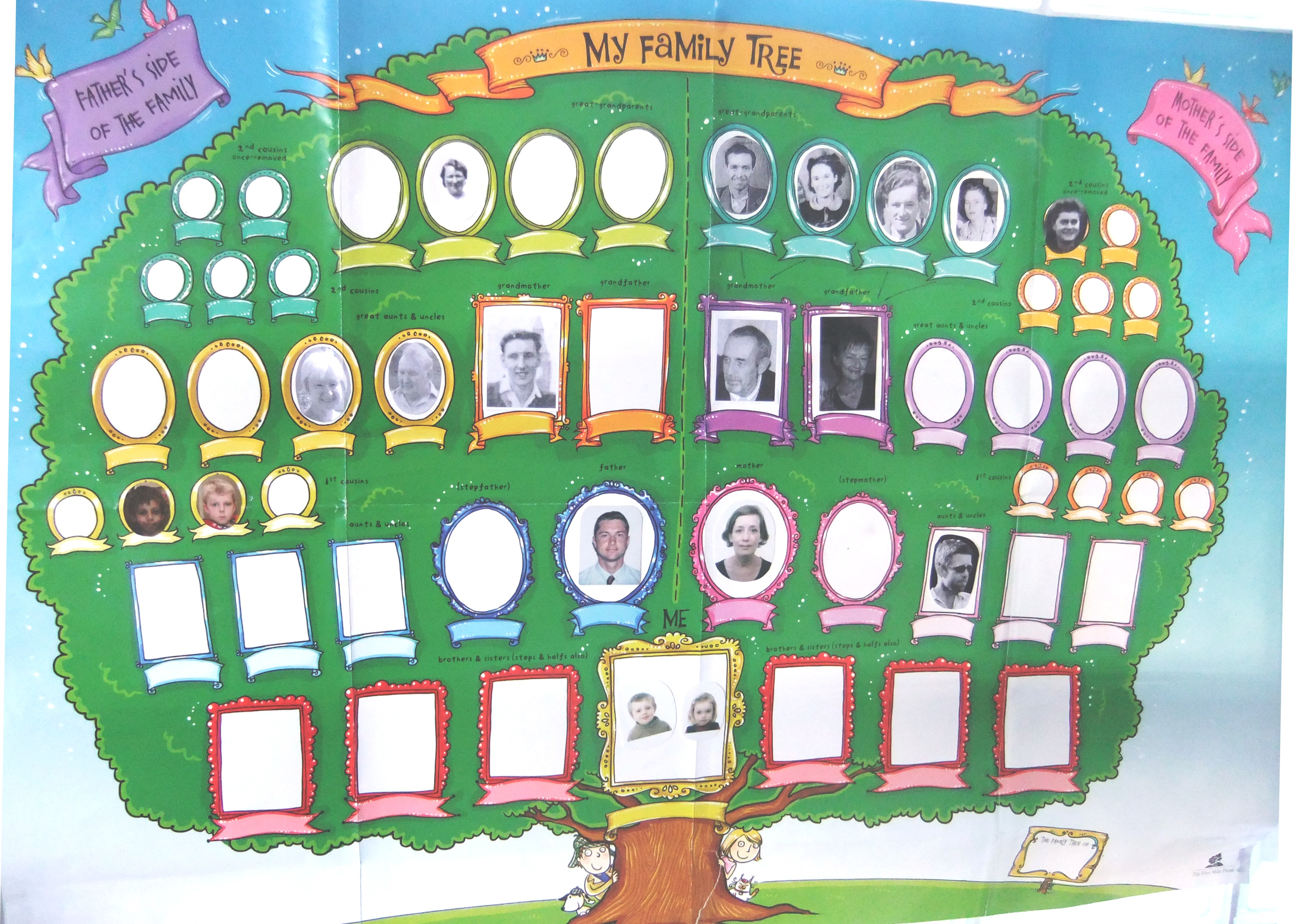Teaching your children about the Family Tree and their ...